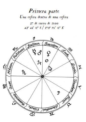 una-esfera-dentro-de-una-esfera